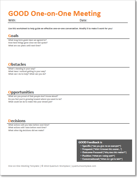 Manager Employee Interaction Is Crucial Use This Free Template In Your One On O Business Management Ide Business Analyst Work Skills Leadership Management