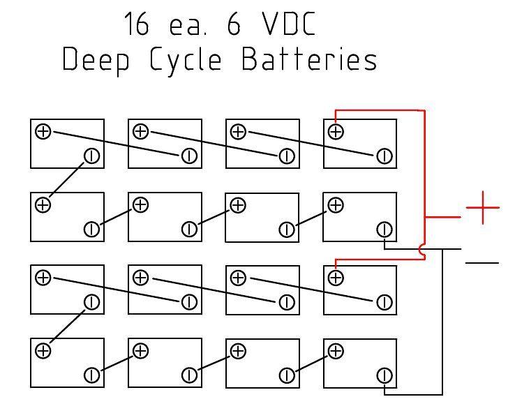solar batter wiring diagram for 16 6v batteries | solar power diy, solar,  deep cycle battery  pinterest