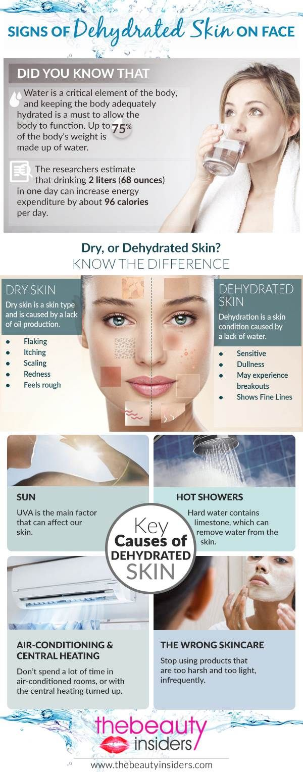 causes of dehydrated skin