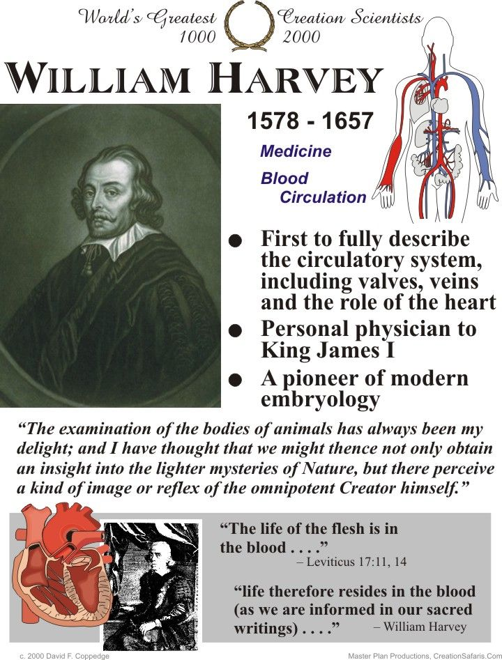 william harvey history