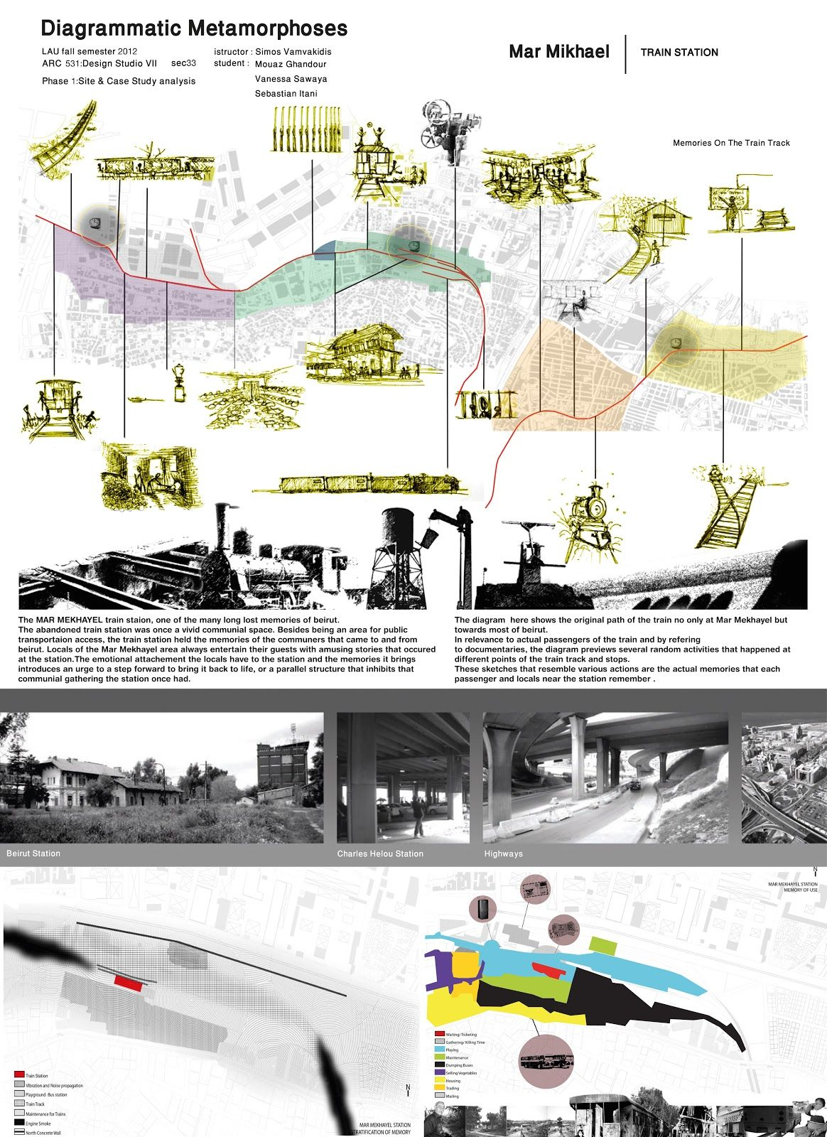 how to analyse a case study in architecture
