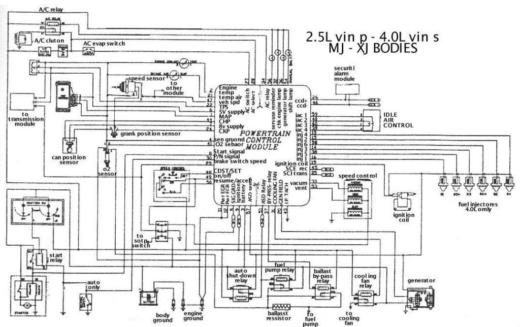 Diagrama eléctrico y conectores del motor Jeep XJ 1991 ...