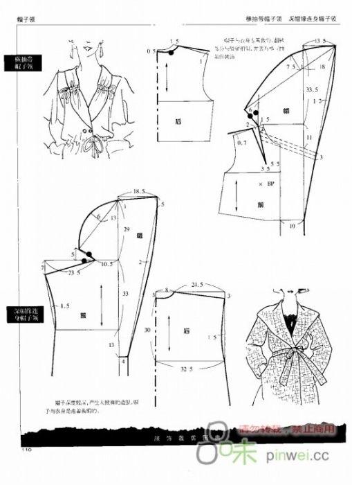 Моделирование элементов женской одежды. Обсуждение на LiveInternet ...