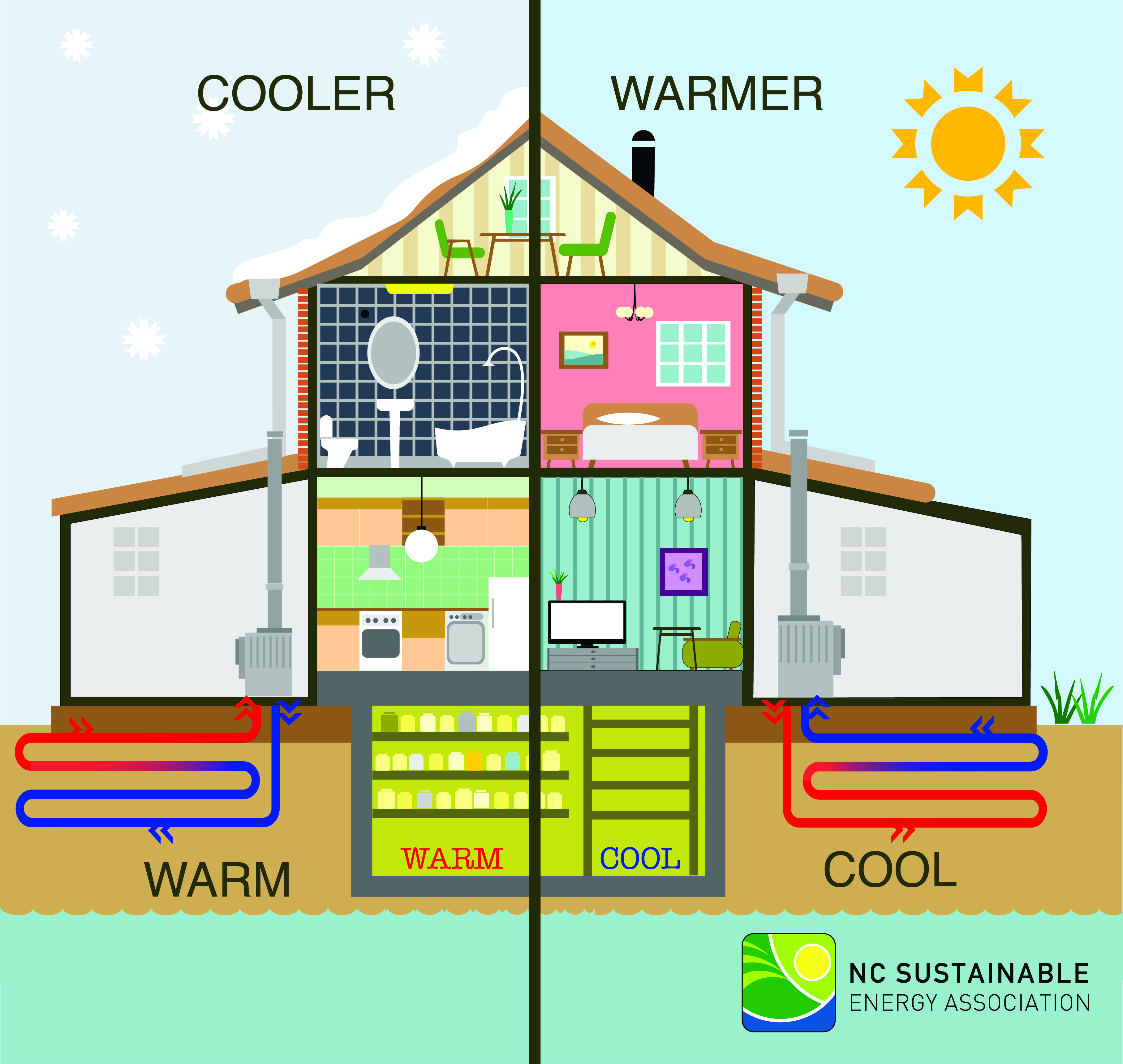 How Can Geothermal Energy Be Used For Home Heating Ace Energy
