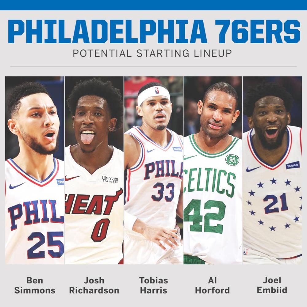 Sportscenter On Philadelphia 76ers 76ers Ben Simmons 76ers