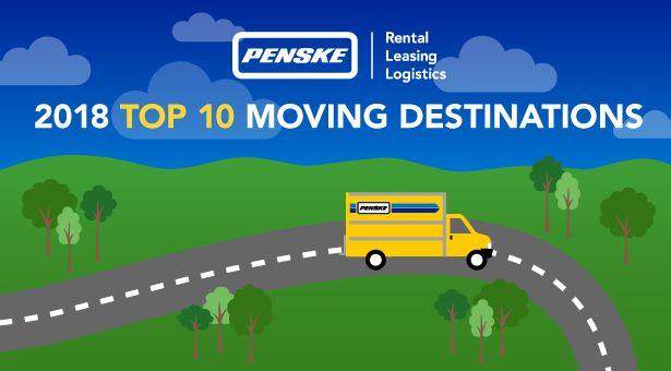 Truck Rental Houston >> Penske Truck Rental Has Revealed It S Annual Top 10 Moving