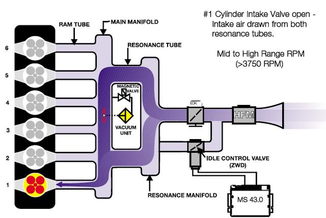 Image Of Bmw E46 M43 Disa Valve Bmw Disa Valve E46 Engine M43 For Bmw M54 Valve Bmw