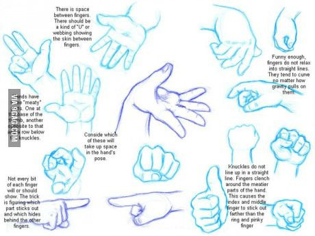 Hands Drawing Tutorials By Classical Realism Sg Art School In Singapore Drawing Tutorial Hand Drawing Tutorial How To Draw Hands