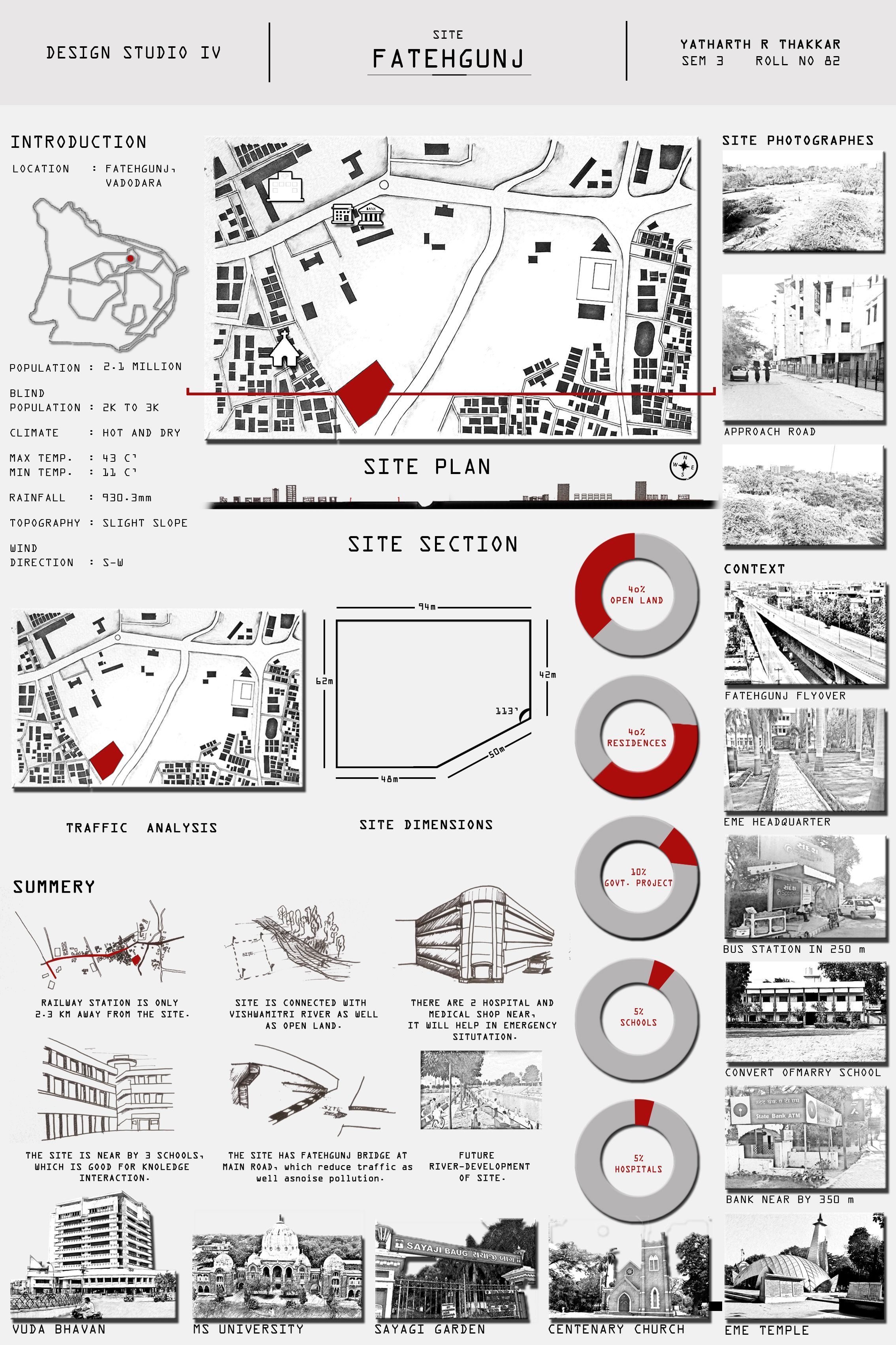 Site Analysis For Blind School In Vadodara In 2020 Architecture