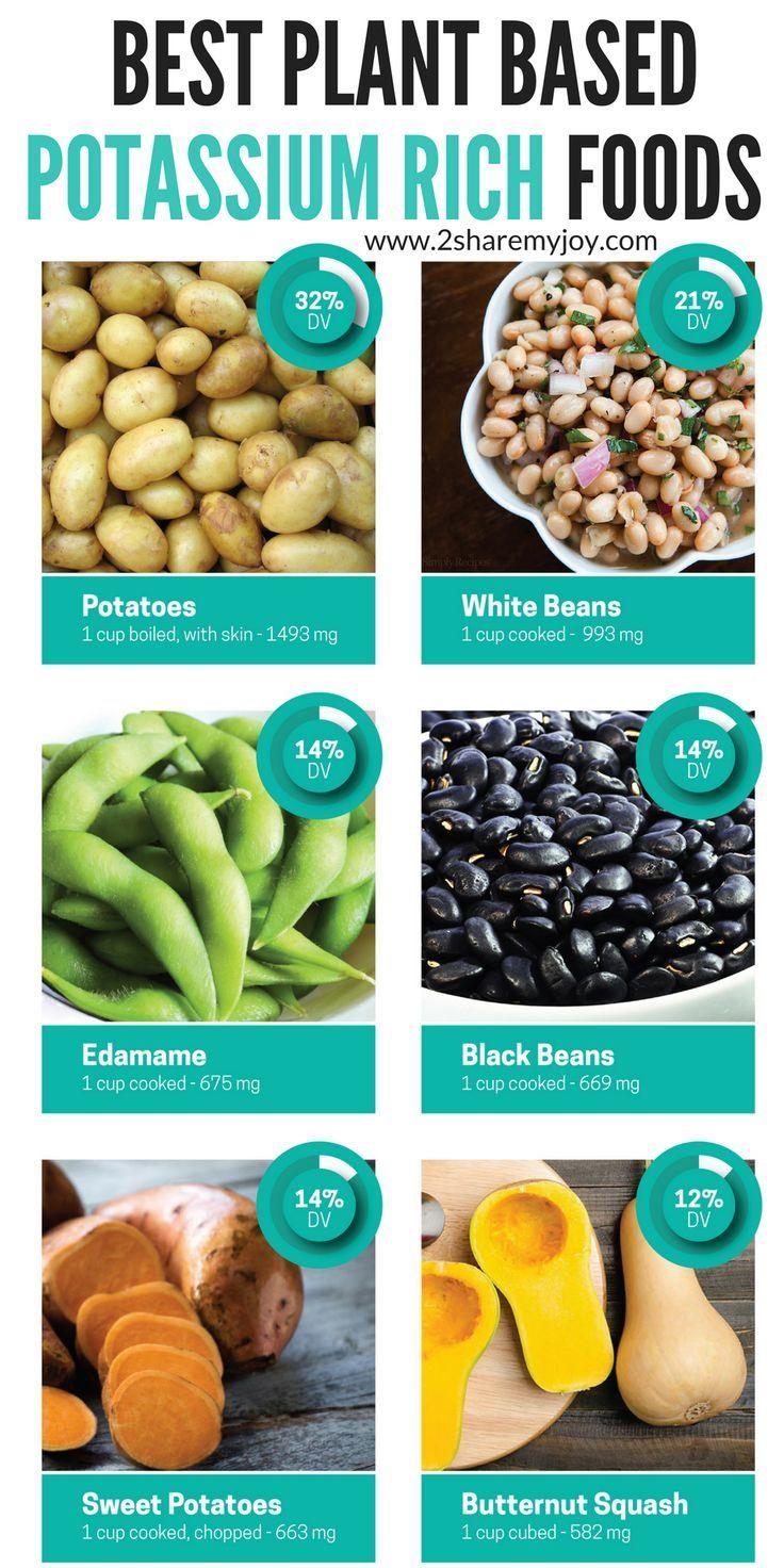 Potassium Deficiency + Potassium Rich Foods (vegan Diet