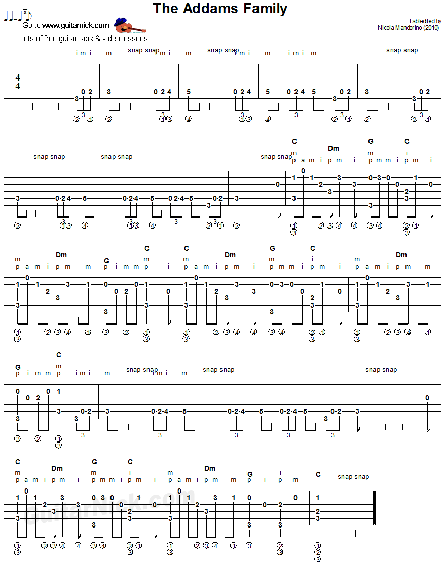 The Addams Family Fingerstyle Guitar Tablature Music In 2018
