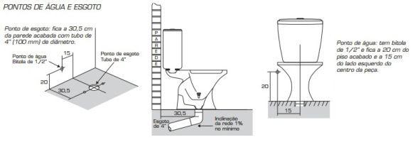 Valvula De Descarga X Caixa Acoplada Caixa Acoplada Pontos De