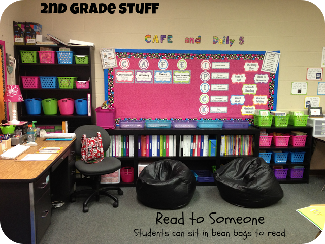 2nd Grade Stuff Take A tour Of My Classroom Bunch Ideas Of Centers ...