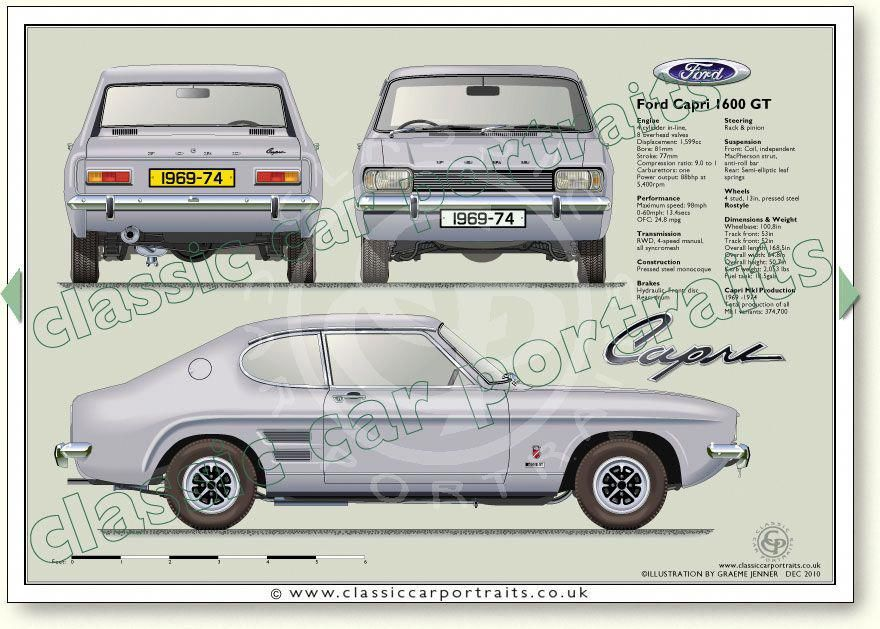 Classic Ford Muscle Cars For Sale Au Fordclassiccars Ford Capri
