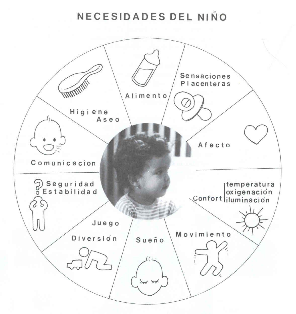 11 Ideas De Bebe Cuidados De Bebes Niños Y Padres Crianza De Los Hijos