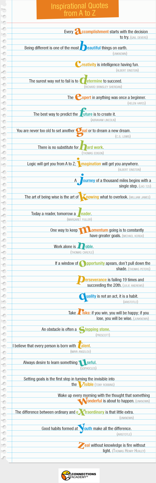 Online education quotes - Homeschool Inspiration