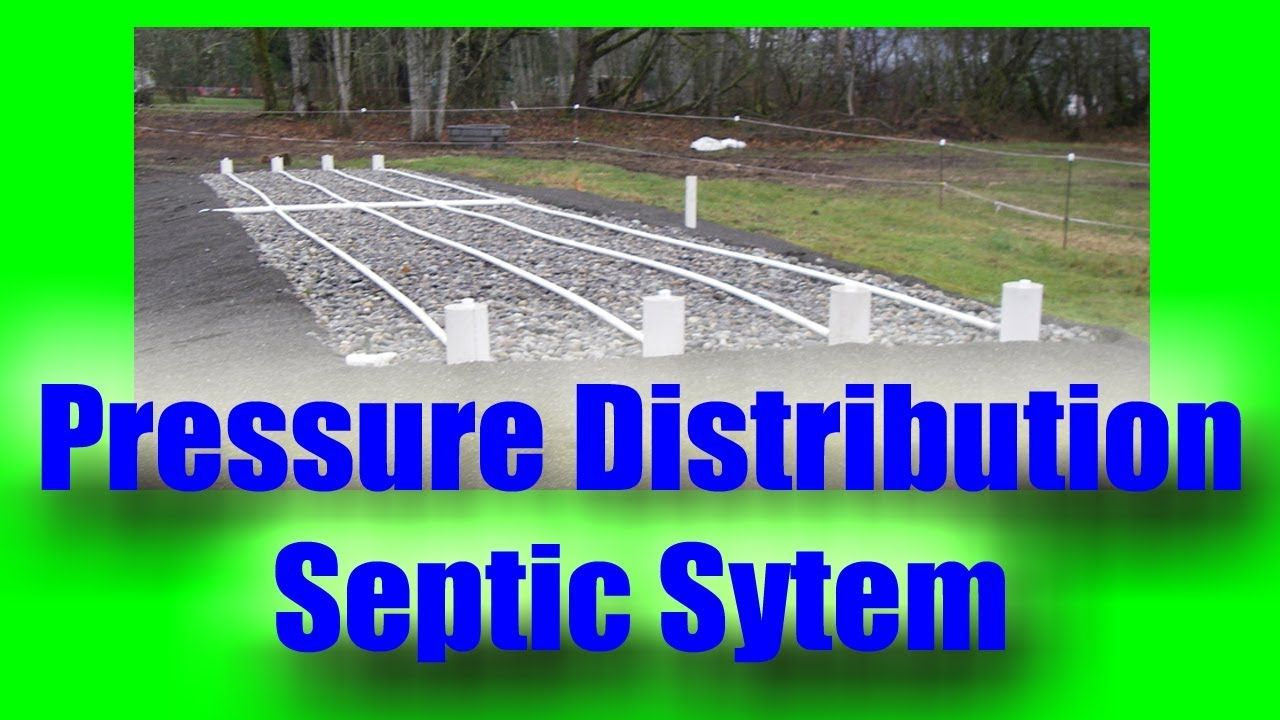 Pin on Different Types of Septic Systems