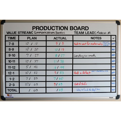 Production Board Google Paie Ka Projects To Try