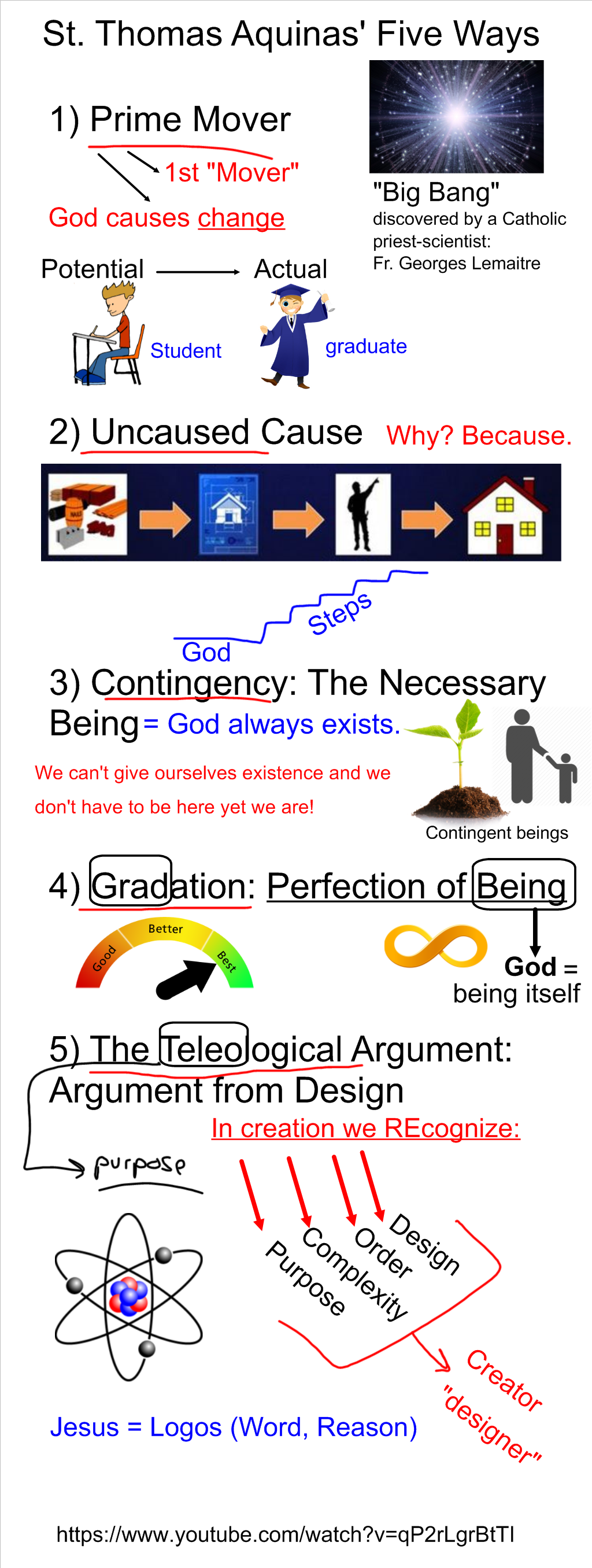 St Thoma Aquina Five Way Or Explanation To Prove The Existence Of God Teleological Argument Philosophy Essay Catholic Quotes Exist