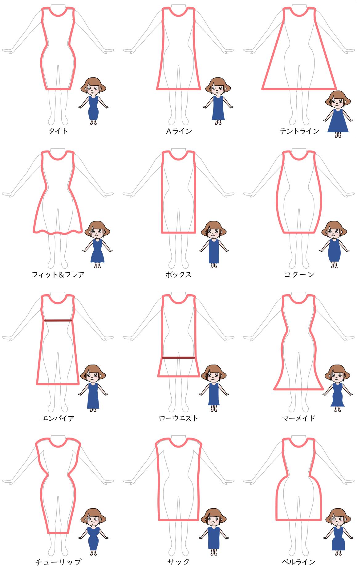 違いがわかる ワンピース 服 のシルエット 形 名前をイラストで解説 ぷち子のファッションブログ ワンピース 種類 ファッションブログ ワンピース