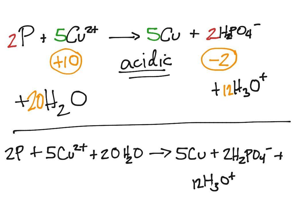 33 Clever Balancing Chemical Equations Worksheet Design