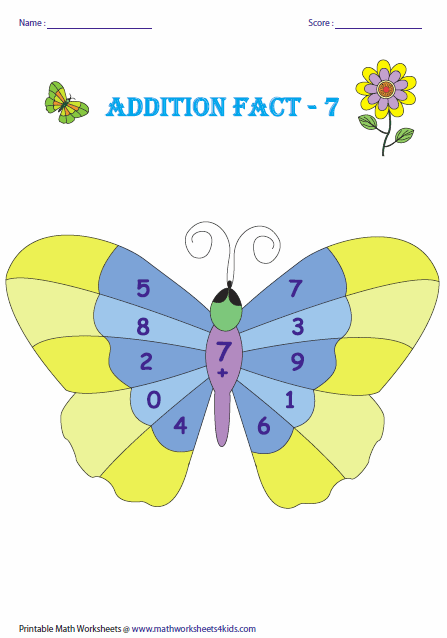 Addition facts contain seven skills and more than 125 practice – Vertical Multiplication Facts Worksheets