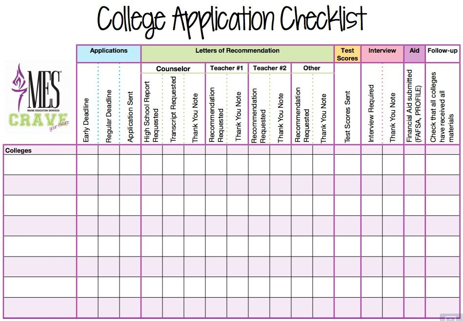 college application checklist spreadsheet
