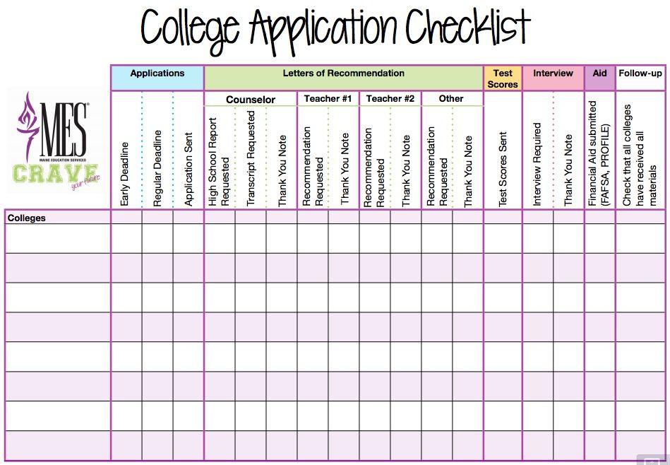 college application spreadsheet
