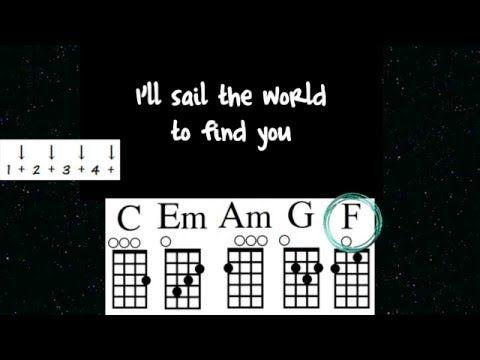 Count On Me Bruno Mars Uke Chord Guide Youtube Ukes