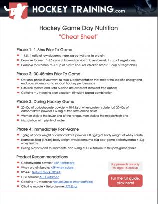 Free Hockey Game Day Nutrition Cheat Sheet Hockey Games Hockey Cheating