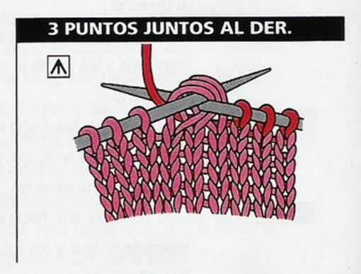 Como leer los diagramas de tejido con dos agujas o palitos ...