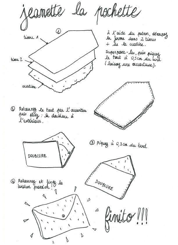 Tuto : coudre une pochette en forme d'enveloppe