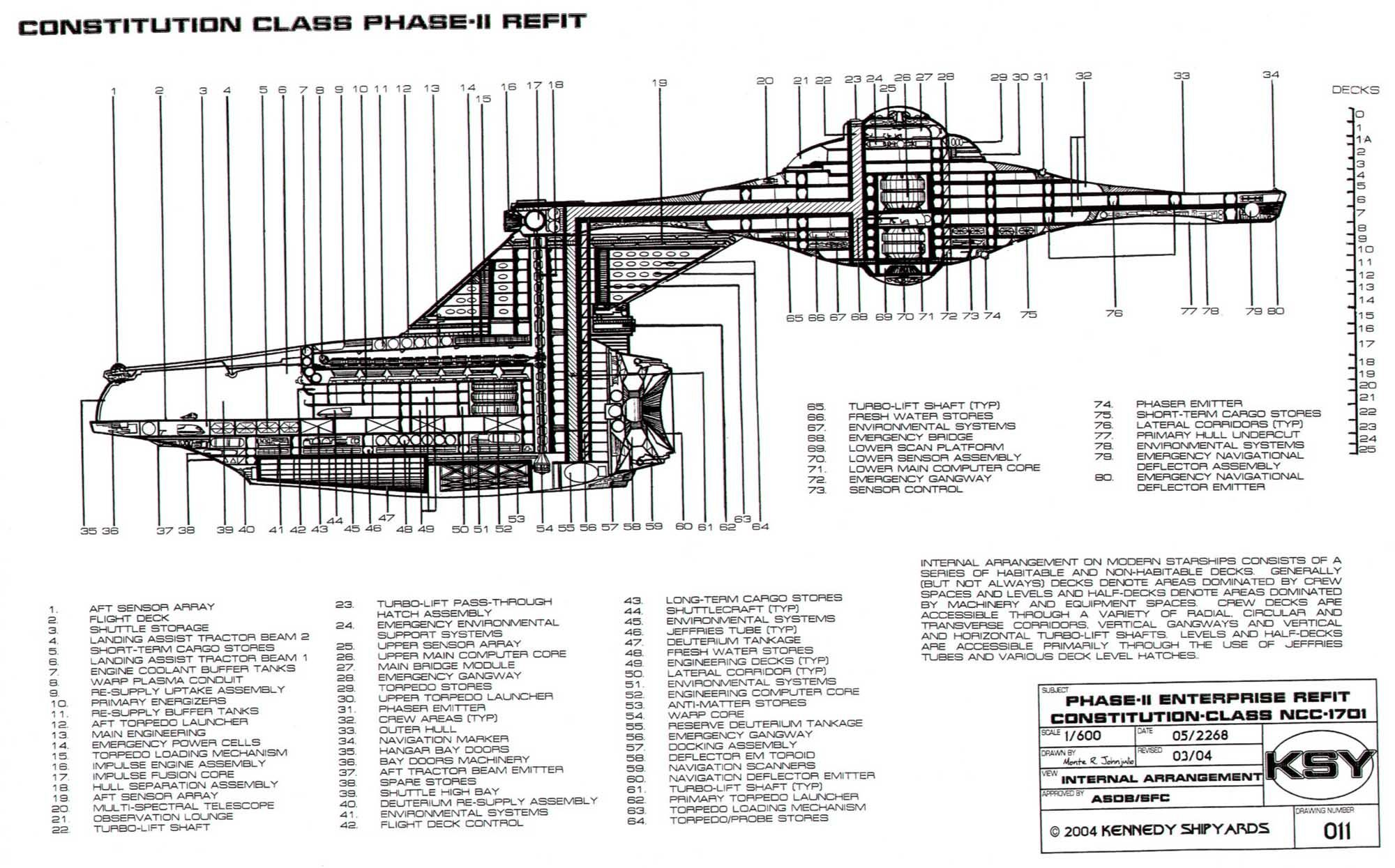 Saucer and Engineering Schematic from (TOS) U.S.S