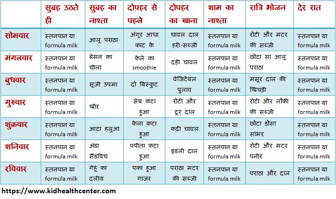 plan de dieta pcos para bajar de peso en hindi