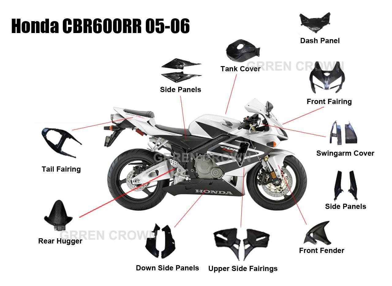 Motorbikes Parts Names