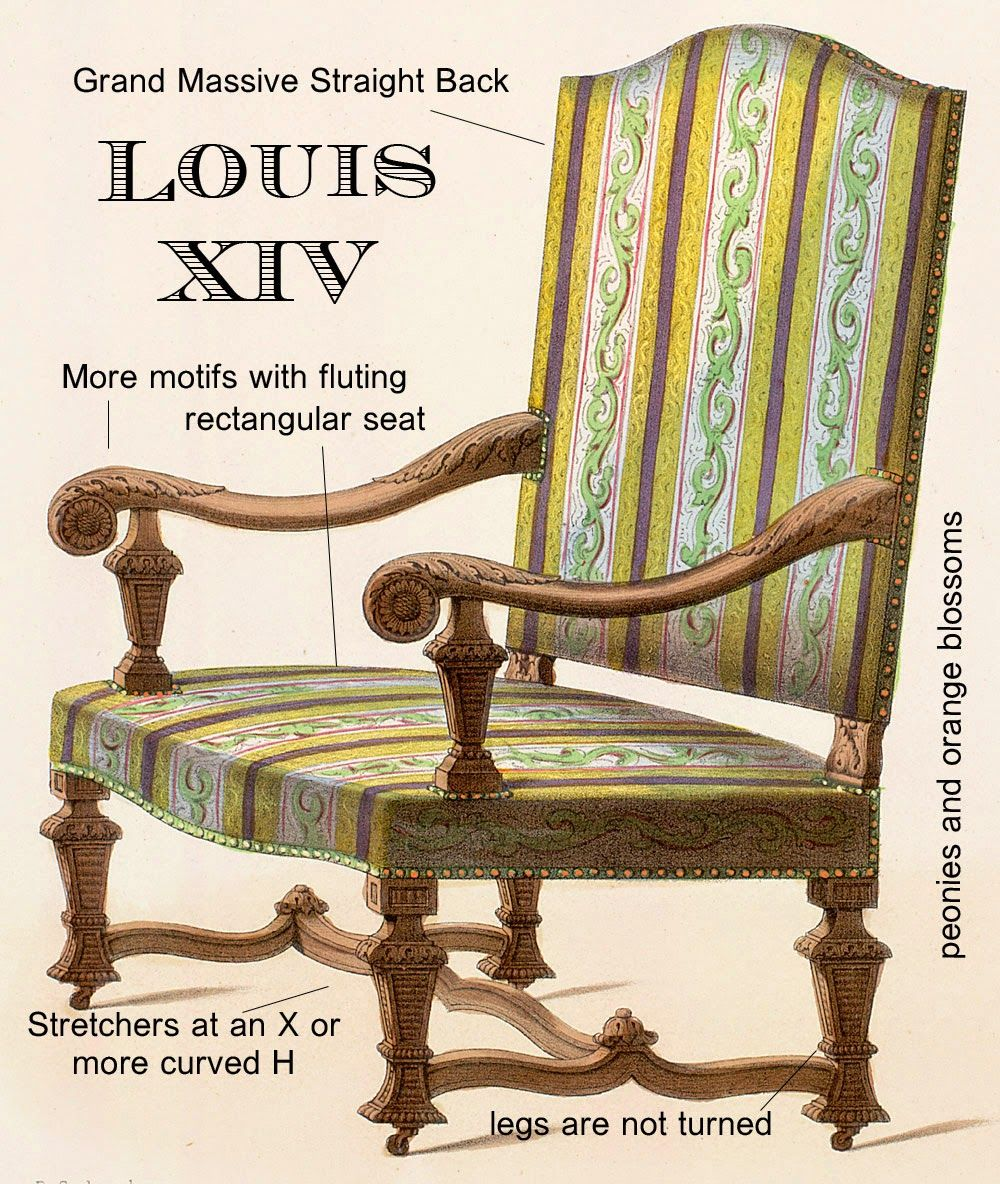 Louis Xiv 1643 1715 Baroque These Chairs Are More Linear And More Massive Frequently They Ha Louis Style Chair French Louis Style Furniture Styles Guide
