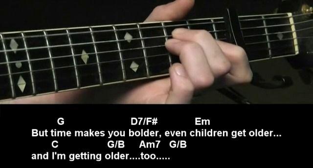 Landslide By Fleetwood Mac How To Play Easy Guitar Tutorial