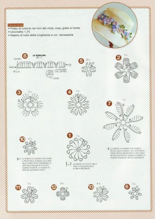 Pin de Deisy Parra Amaya en aretes | Pinterest | Flores, Patrones y ...