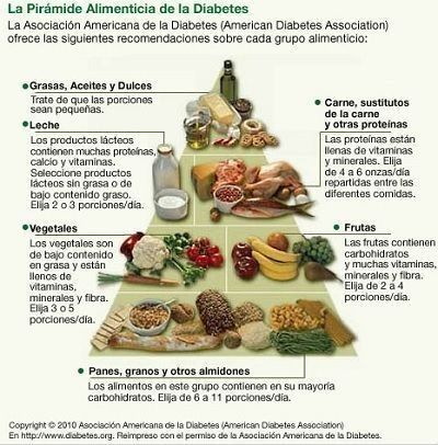 diabetes 2 y carbohidratos