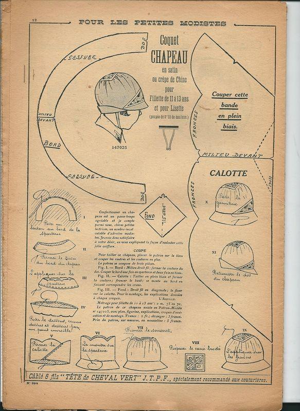 Une histoire de chapeaux... - MaryDol | Hüte, Mütze und Tuch binden