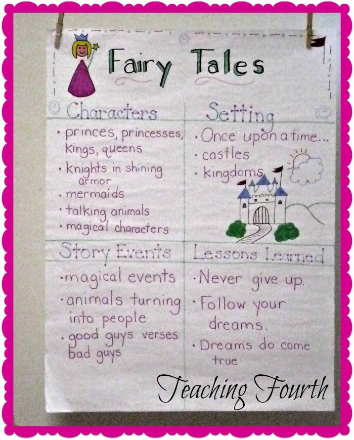 fairy tale anchor chart teaching fairy tales story elements fairy tales unit reading. Black Bedroom Furniture Sets. Home Design Ideas