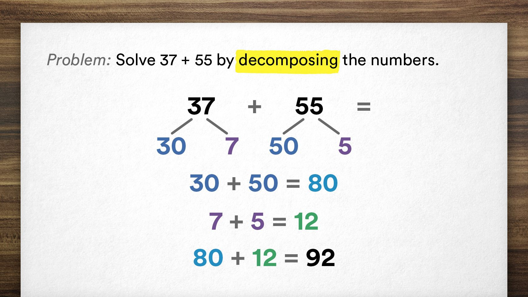 9 New Math Problems And Methods