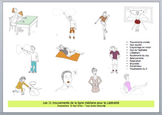 Fabuleux La Latéralité - Francine Dries, Kinésiologue à Montpellier  XF67