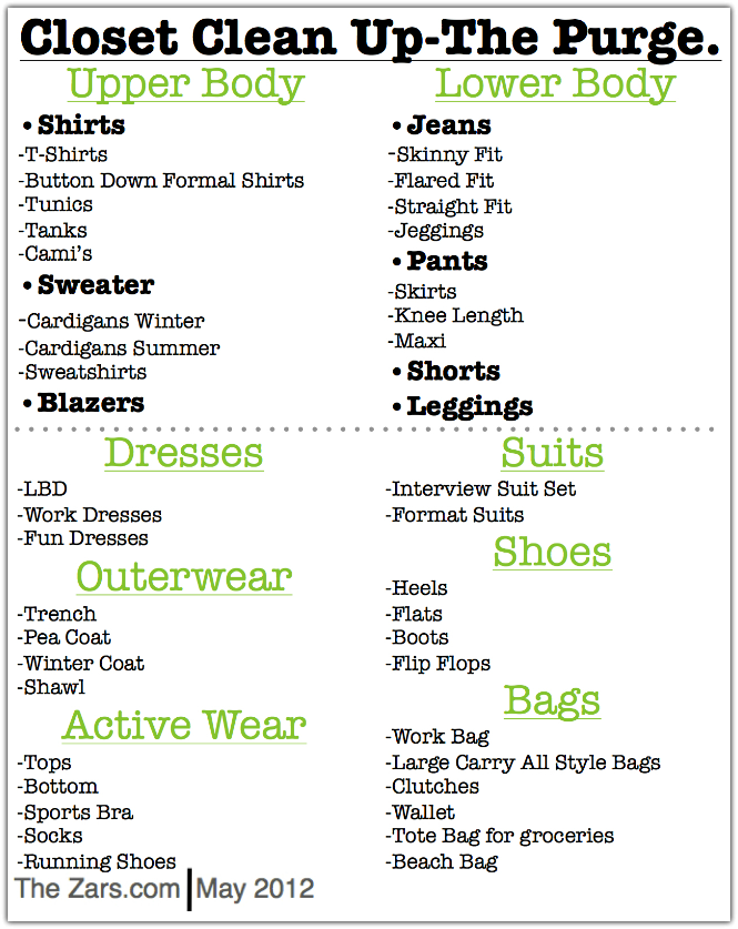 Amazing Multiple Posts Mini Series On Closet Organization And Wardrobe Essentials Go  Thru To Make