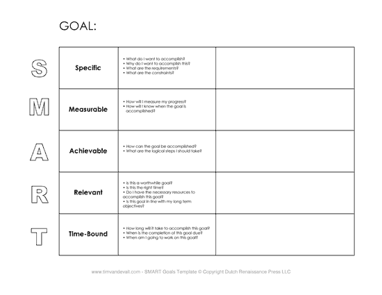 smart goals template random things pinterest goals template