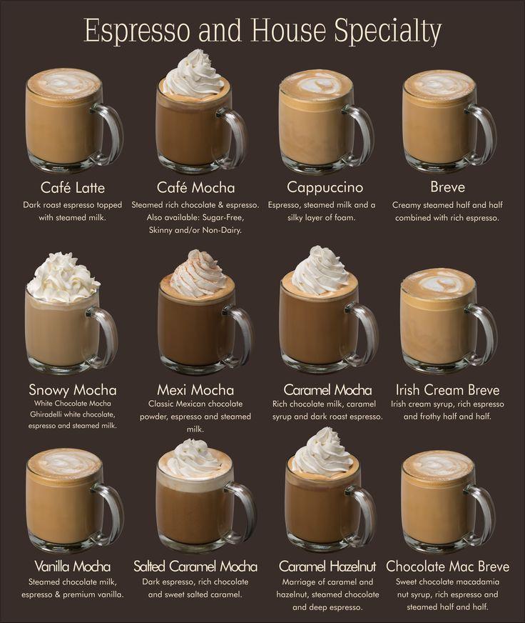 !!! #beverages