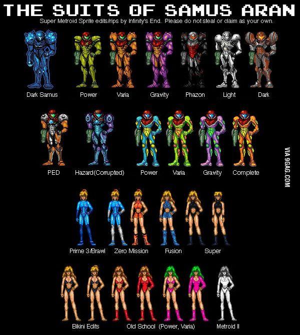 The many suits of Samus   Metroid   Super nintendo games, Metroid