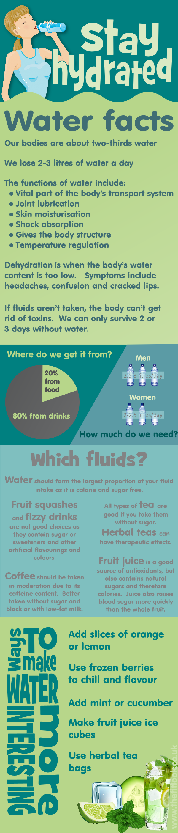 Good hydration is even more important when you are exercising Fluid