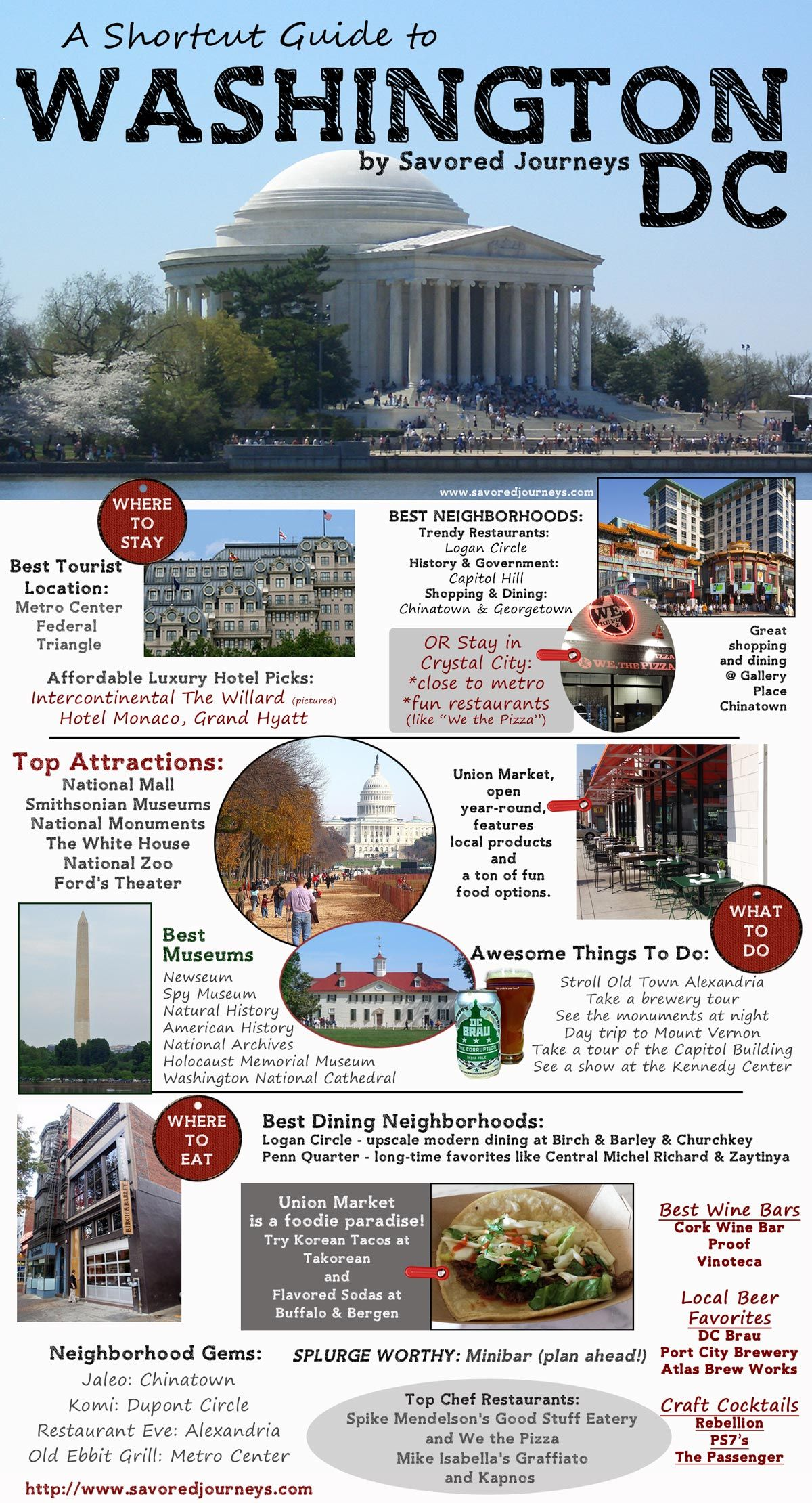 A Shortcut Guide To Washington DC