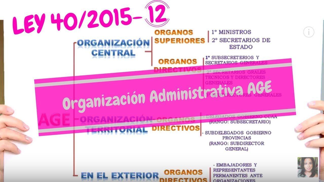 Artículos 54 56 Ley 40 2015 Organización Administrativa Administración General Del Estado Age Ley 40 2015 De Régi Administracion Oposicion Administrativas